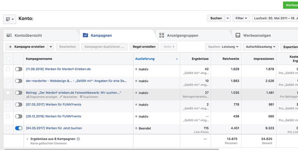 Werbeanzeigenmanager Facebook für Online Marketing